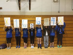 Mini-THON Final Amount
